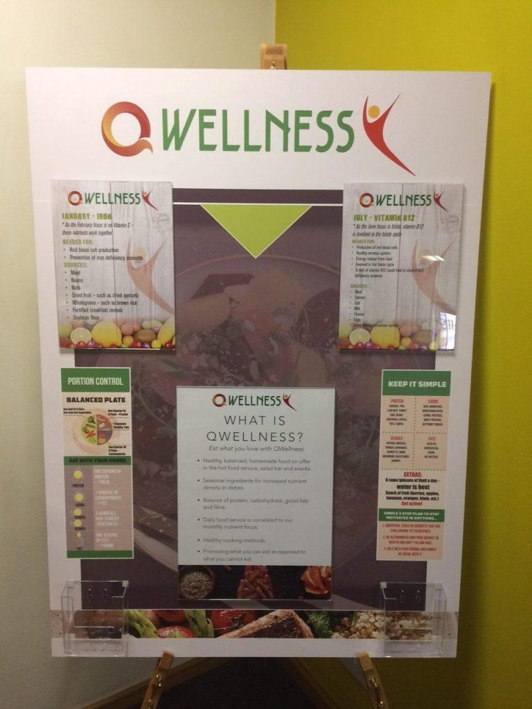 nutritional board
